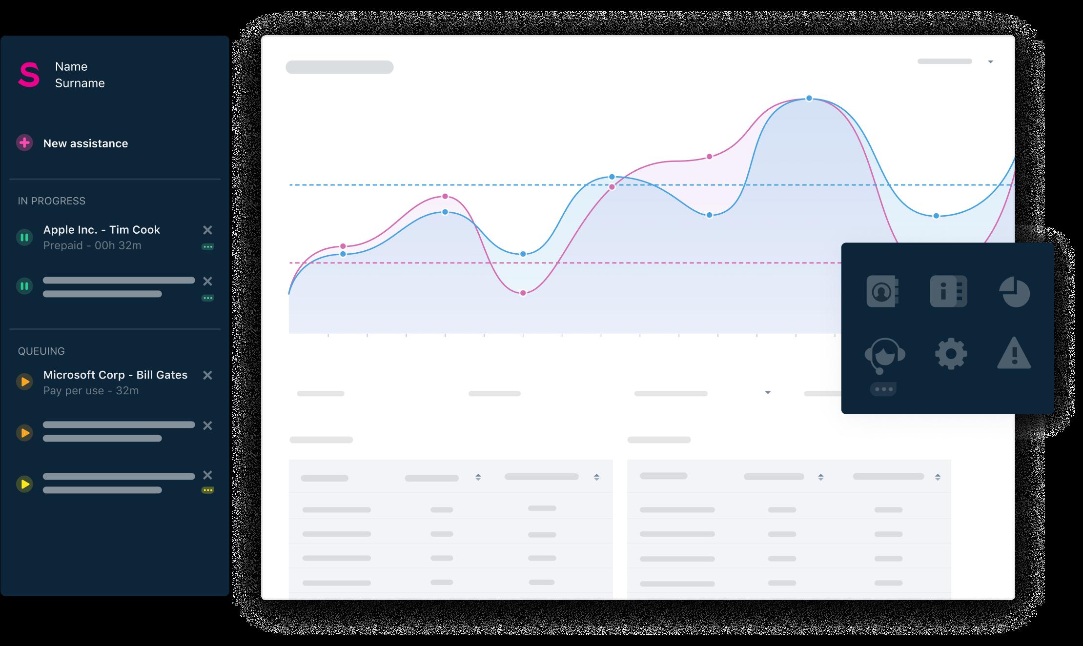 Livecare Support, software assistenza clienti da remoto